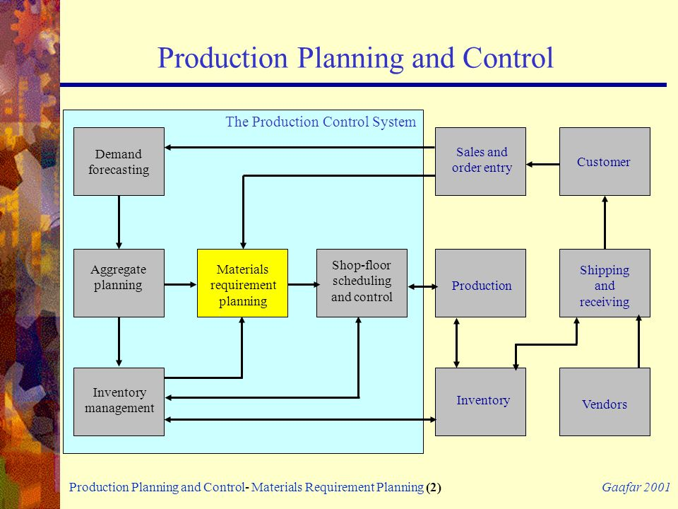 Production Planning And Control Ppt Video Online Download