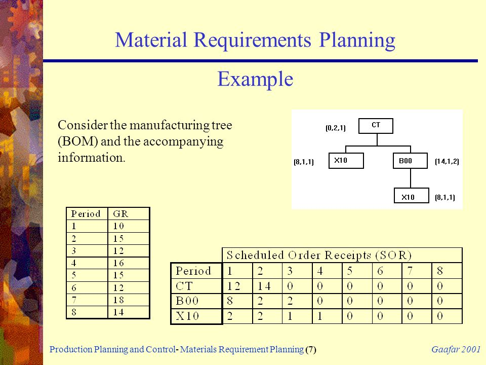 material requirement planning essay Material requirement planning is a system based approach, which organizes all  necessary production material material requirements planning, abbreviated as .