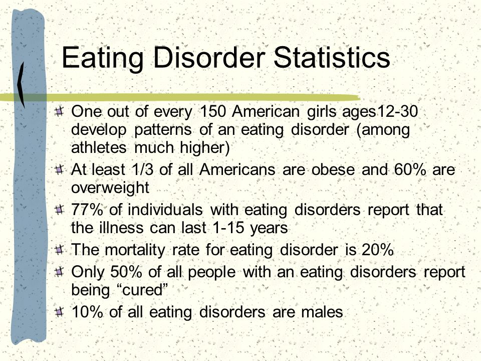 how to develop an eating disorder