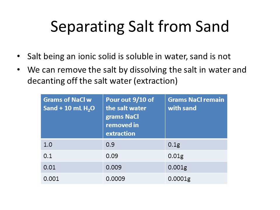 separation of salt and sand lab report
