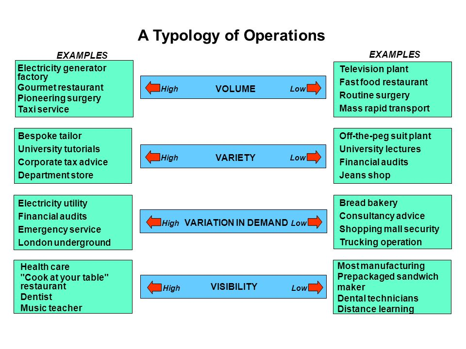 volume variety variation visibility The transformation process is influenced by the 4 v's volume, variety, variation  and visibility  a business can have both high & low visibility operations.