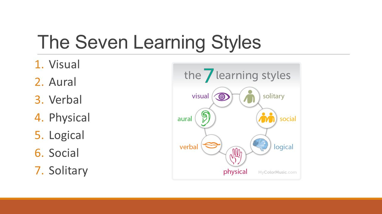 the seven learning styles essay This assignment will be discussing on why it is believed that learning styles are useful to student nurses this depends on who and the type of learner they are this essay is an example of a student's work disclaimer this essay has been submitted to us by a student in order to help you with your studies this is not an.