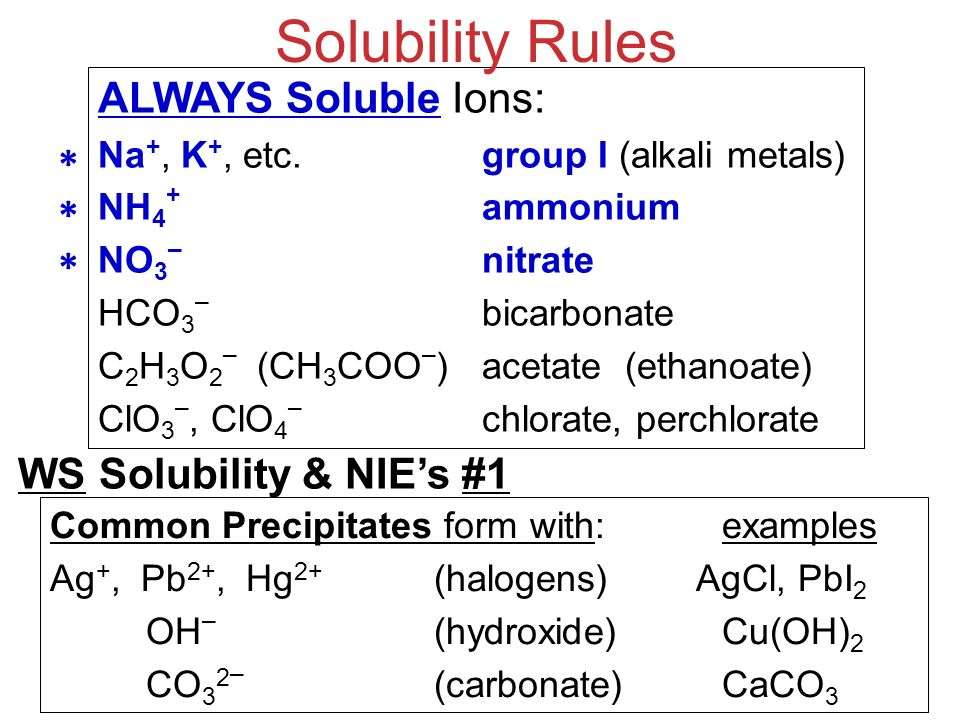 Unit 4 (Chapter 4): Aqueous Reactions & Solution Stoichiometry