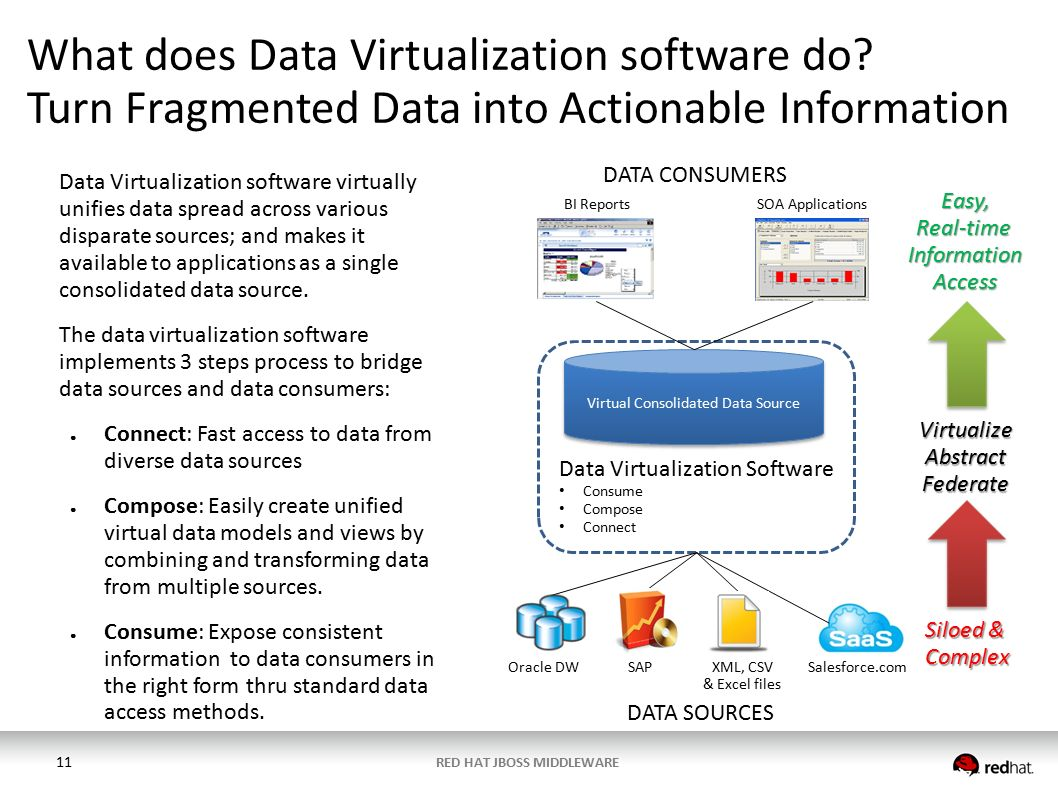 the impact of virtualization on data processing The impact of virtualization on a data center's most of the impact will be on the physical plant and the enterprise capacity to processing power, and.