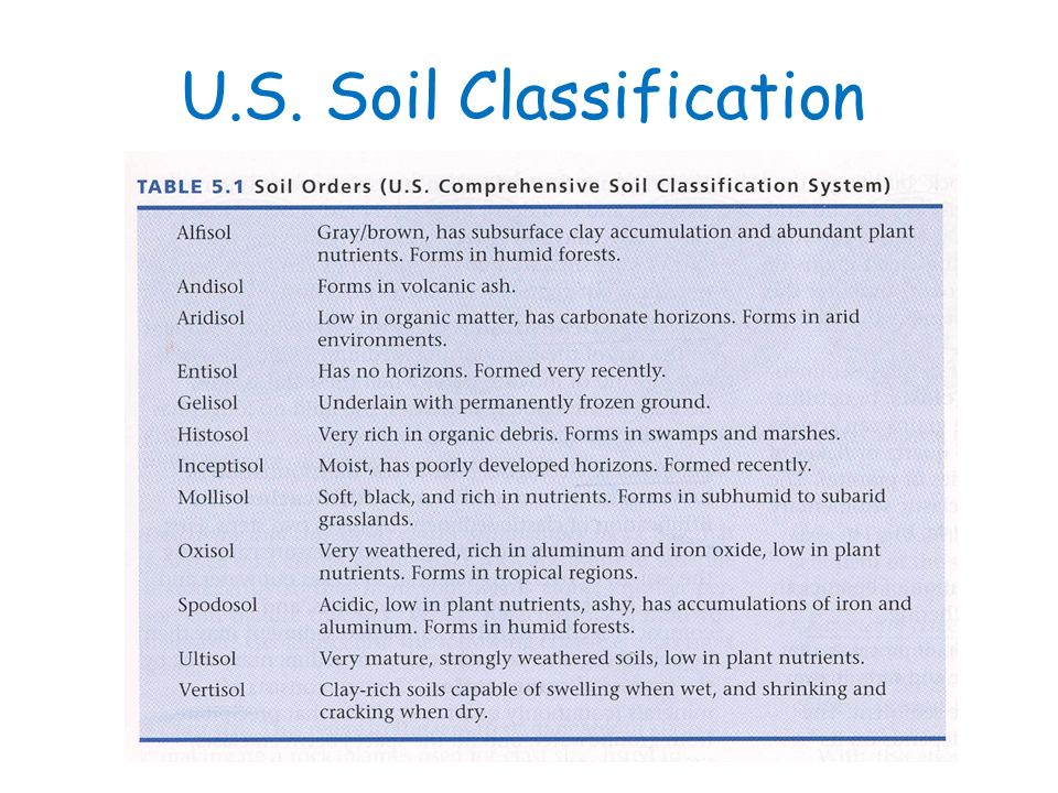 Chemical weathering the breakdown of rocks by chemical for Soil description