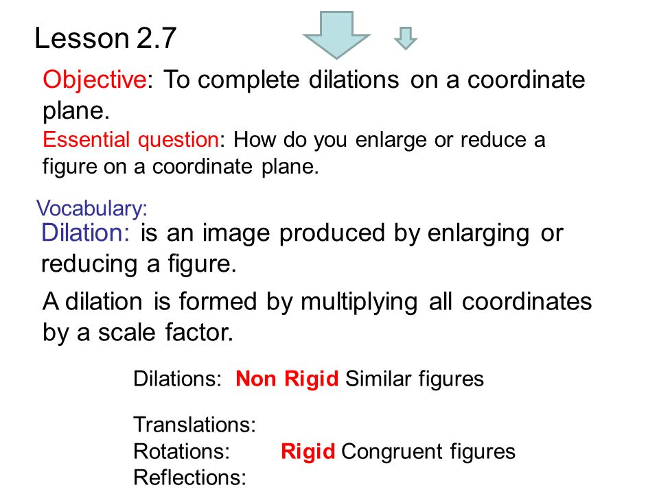 lesson 2 7 objective to complete dilations on a coordinate plane