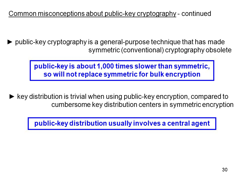 Chapter 3 Public-Key Cryptography and Message Authentication ...