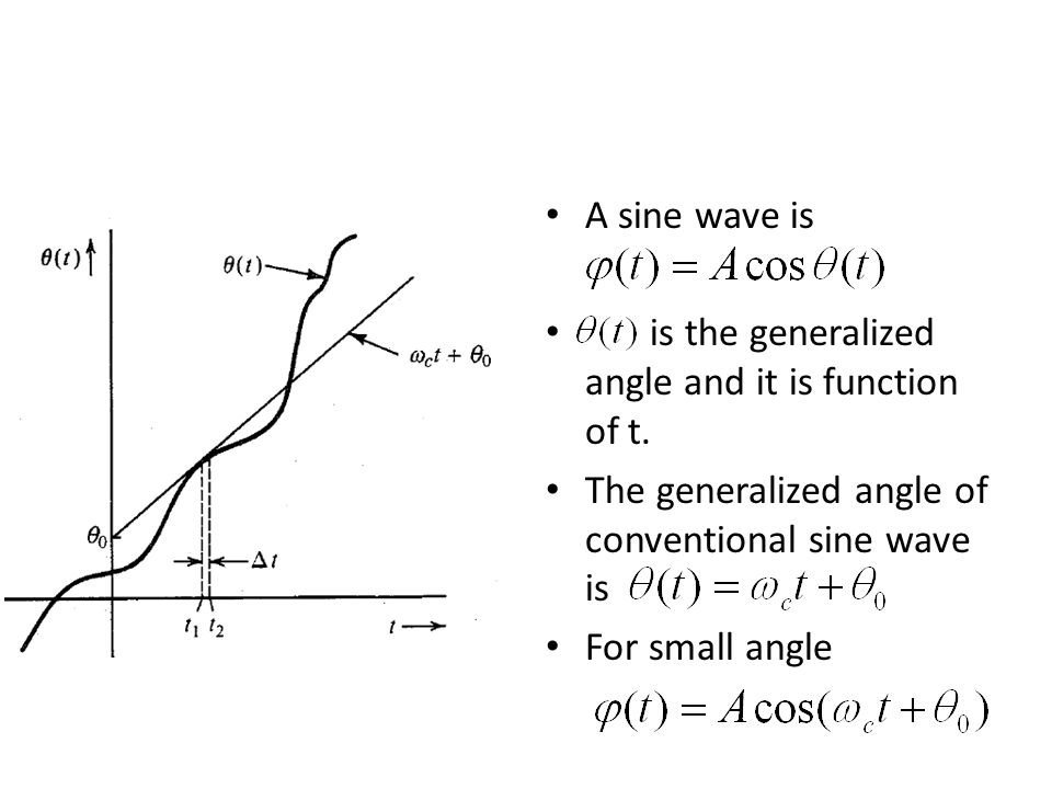 how to find the frequency of a sine function