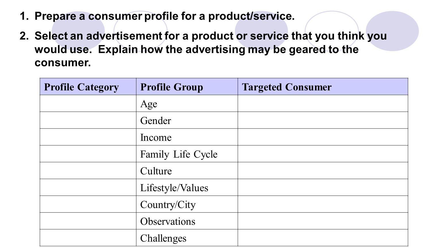 consumer profile