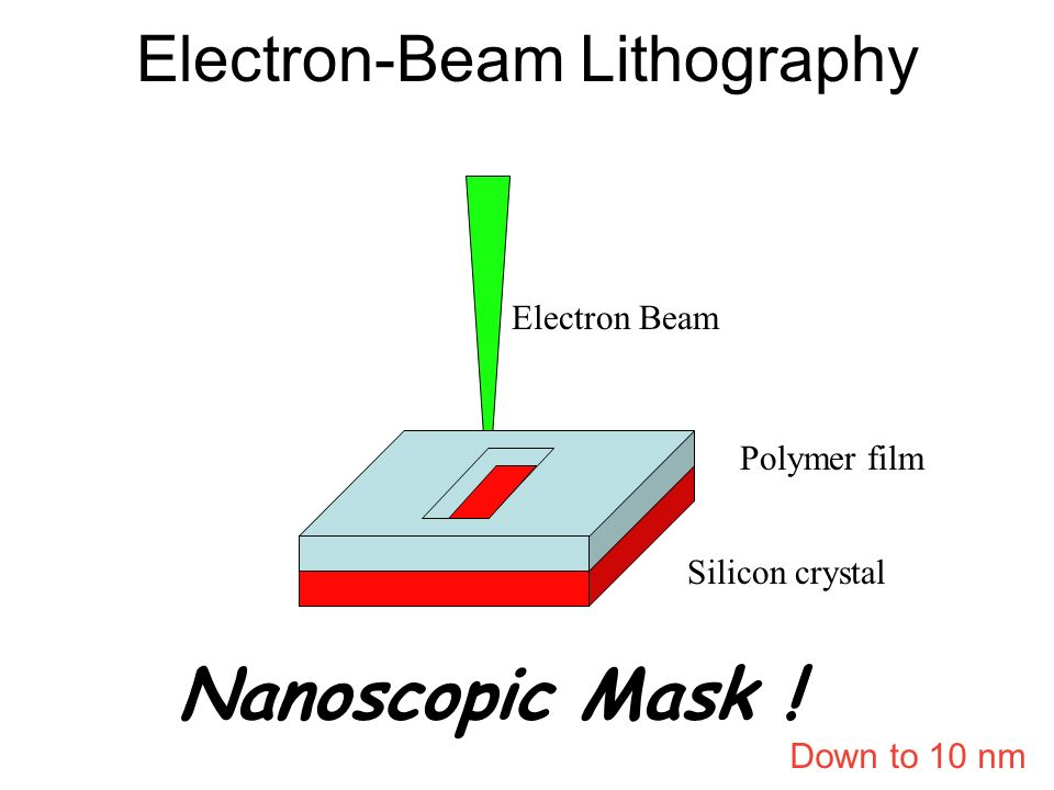 electron beam lithography thesis