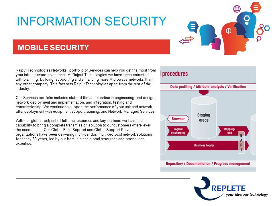 Replete Corporate Profile Ppt Download