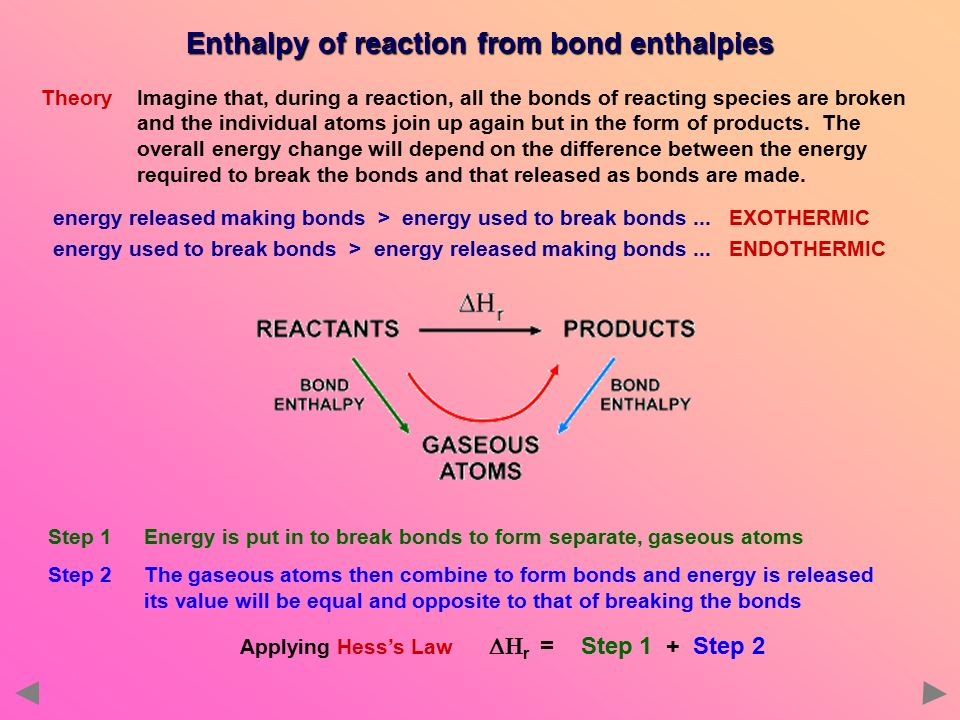 ENTHALPY CHANGES. - ppt download