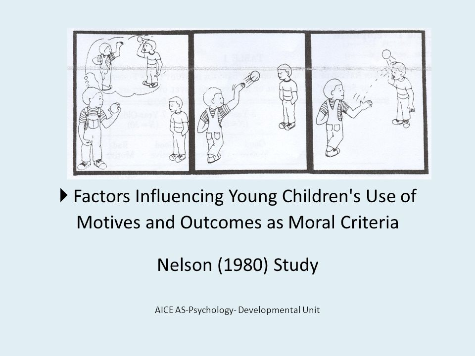 analysis of moral development in young children Moral development involves the acquisition of the attitudes, dispositions, sentiments, and cognitive competencies involved in the process of moral judgment and.