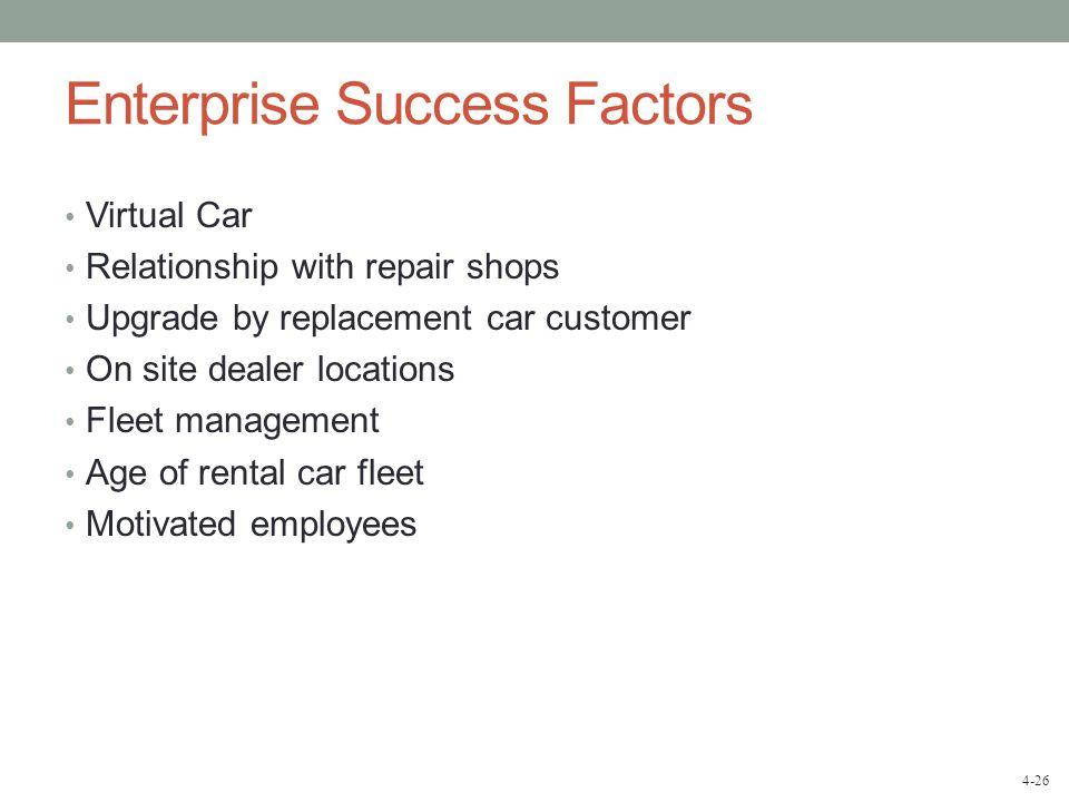 Enterprise Rent A Car Target Market