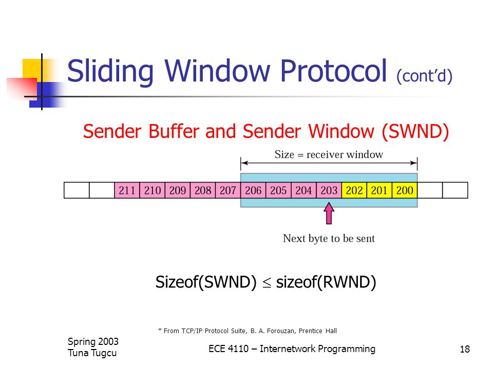 Sliding Window Protocol (cont'd)