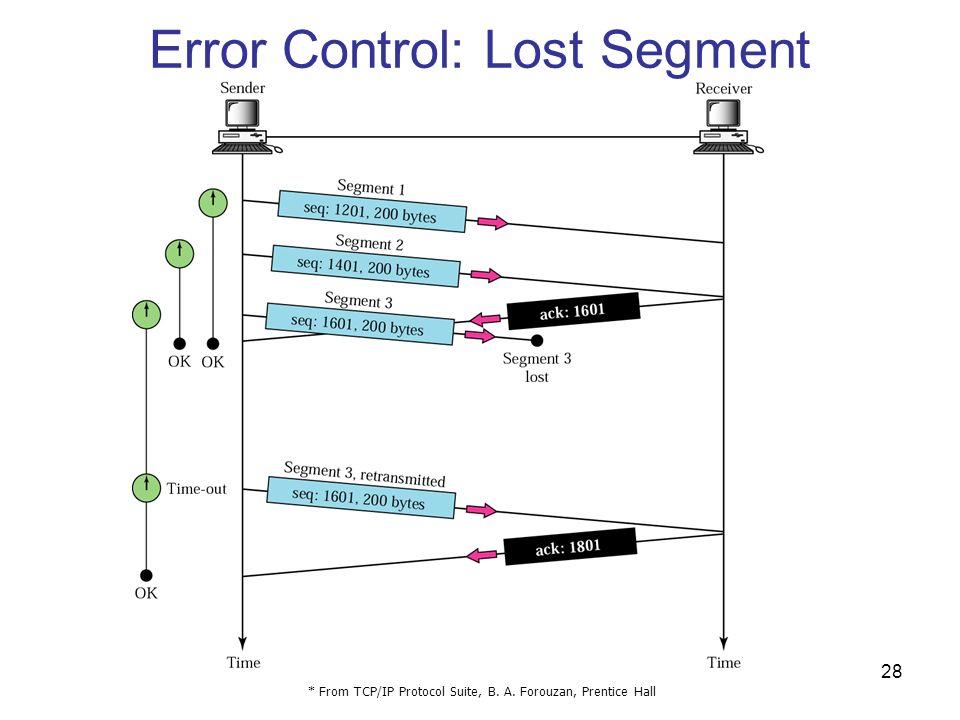 Error Control: Lost Segment