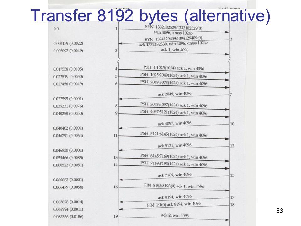 Transfer 8192 bytes (alternative)