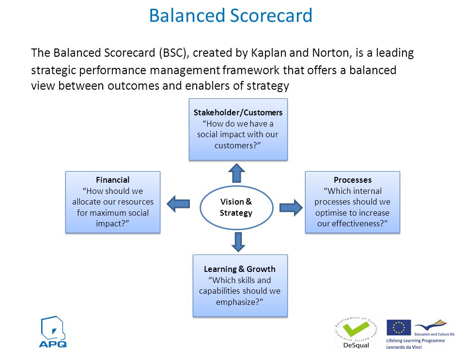 impact of interpersonal skills and capabilities Emotional intelligence is a measure of how well we understand our emotions and the emotions of others learn about and develop your emotional intelligence  team capabilities  social skills encompasses a wide range of relationship and interpersonal skills these range from leadership through to influencing and persuading, and managing.