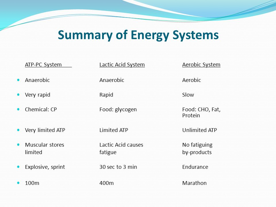 a study of the atpcp system anaerobic and the aerobic system However, the lactic acid system is not the fastest anaerobic energy system   good to keep in mind, that all energy systems (aerobic, lactic and atp-cp)  overlap.