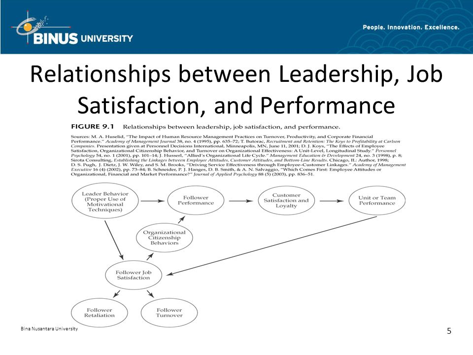 relationship between leadership style and job satisfaction Relationship between community college presidents' leadership styles and faculty job satisfaction mckee, jane gallimore in 1987, a study was conducted to determine faculty perceptions of the leadership styles of community college presidents in west virginia and virginia, measure faculty job satisfaction, and explore any correlation between.