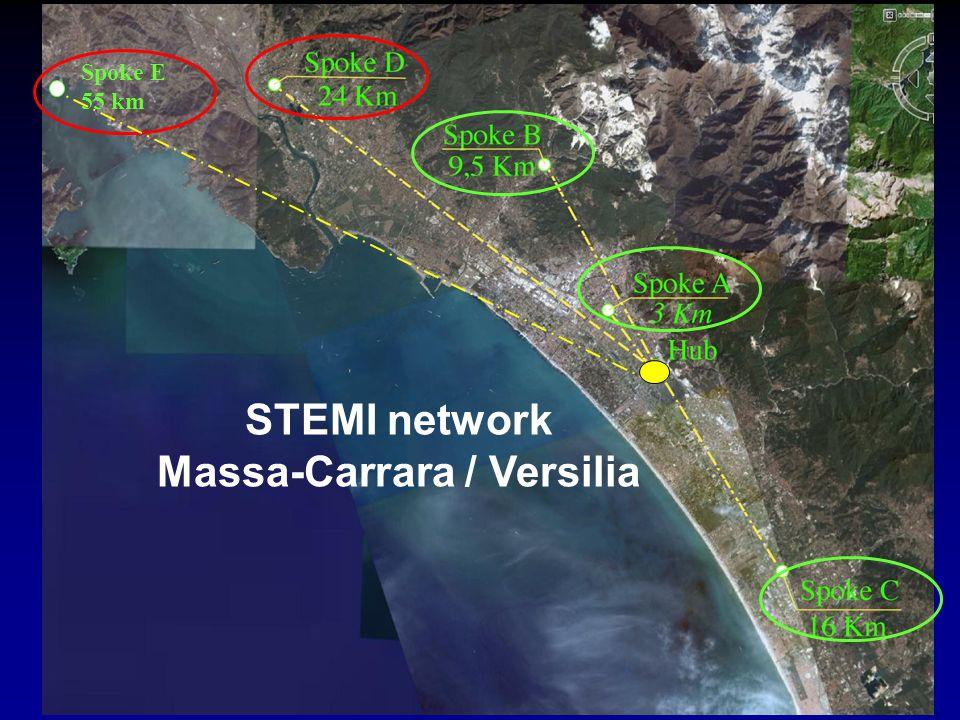 STEMI network Massa-Carrara / Versilia