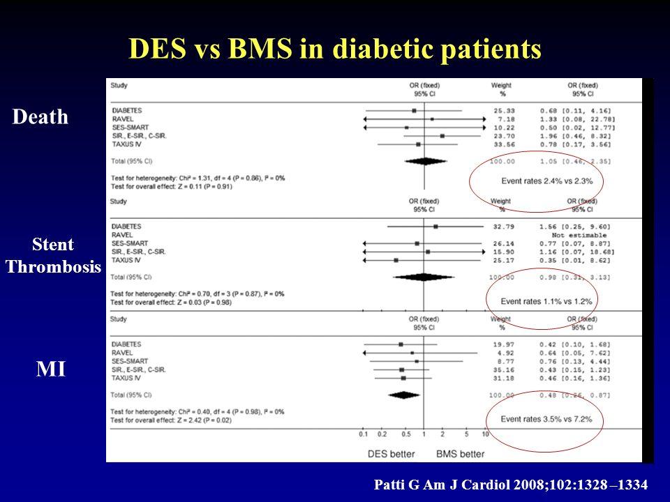 DES vs BMS in diabetic patients
