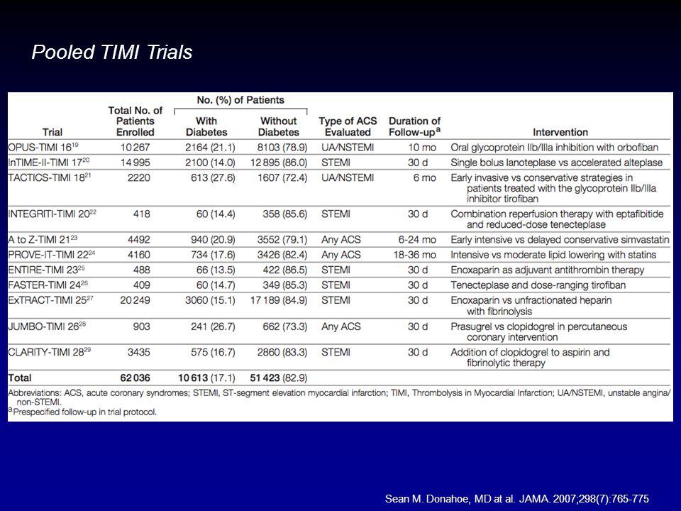 Pooled TIMI Trials 11 study del TIMI group 62036 pts