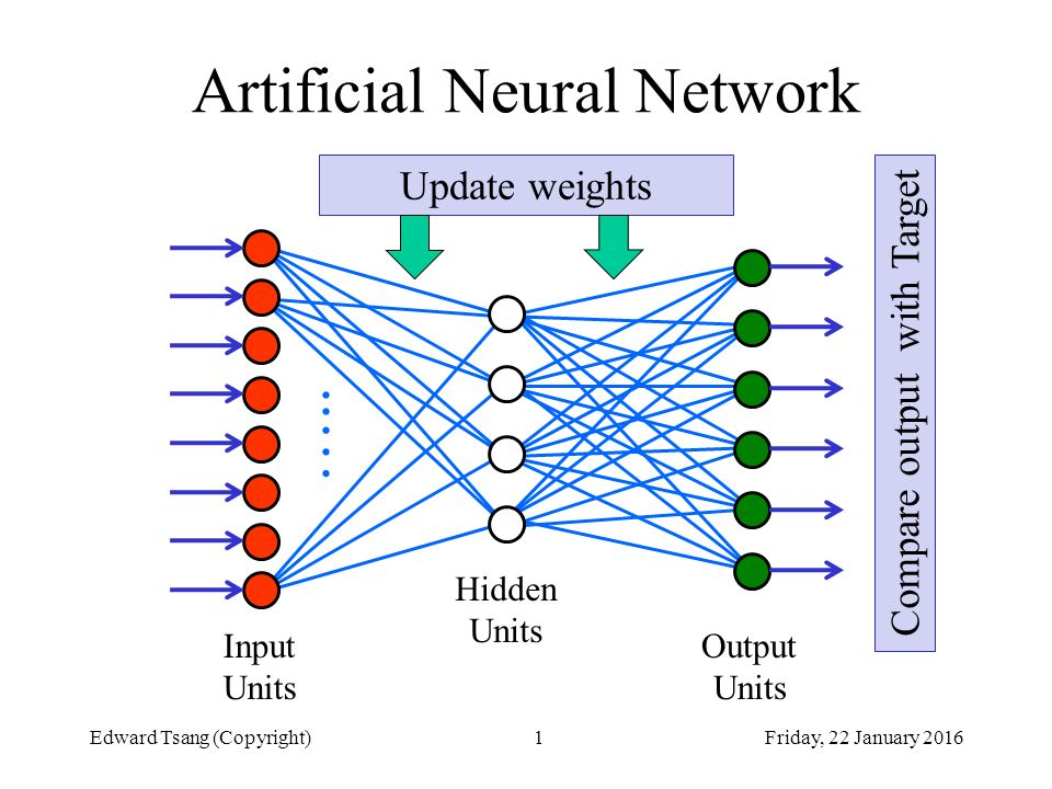 artificial neural network usage Building a neural network model involves two main phases first  to use the  variable selection node to reduce the number of input variables that are used in  a.