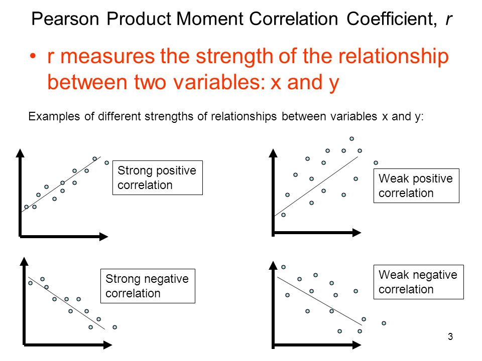 pearson product moment correlation in thesis