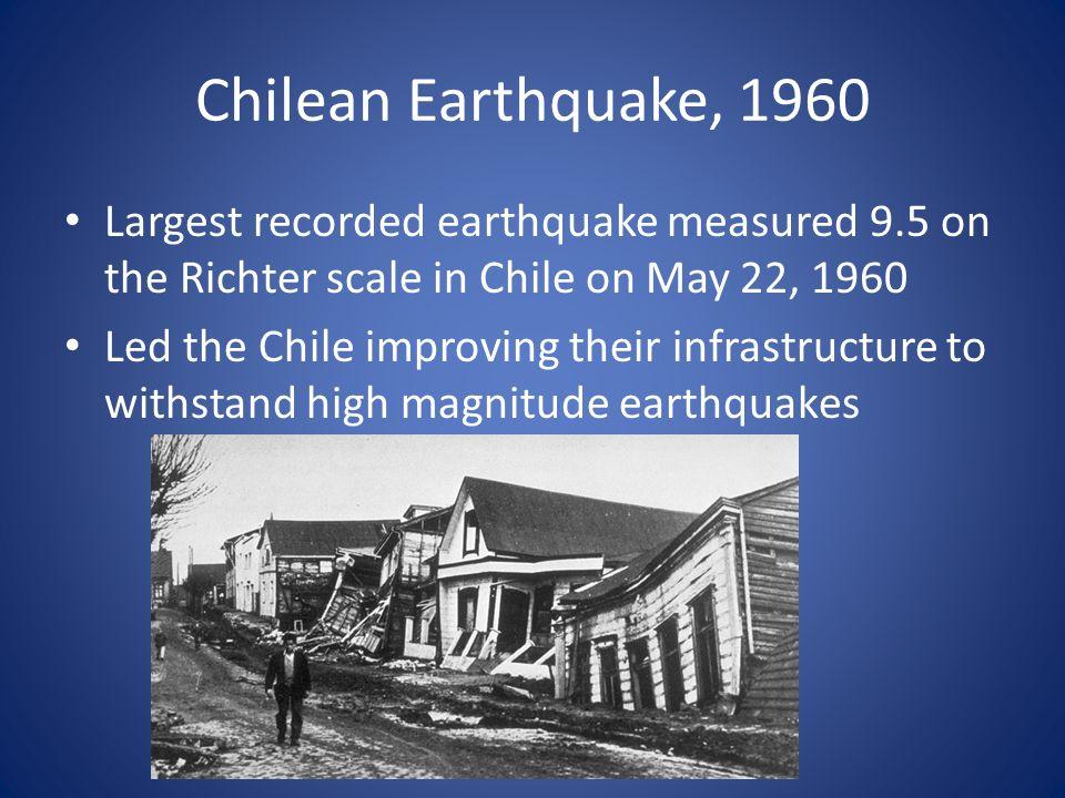 Natural Disasters In Latin America