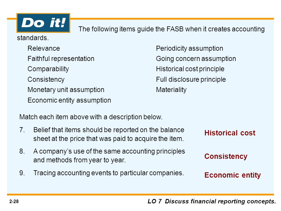 Should the fasb consider economic consequences