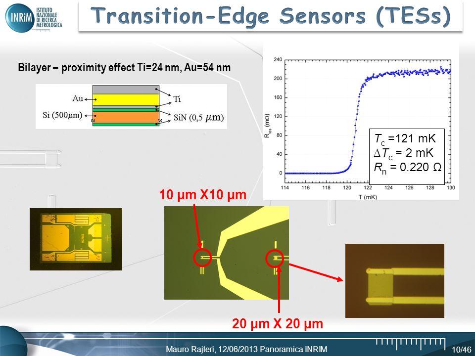 Transition-Edge Sensors (TESs)
