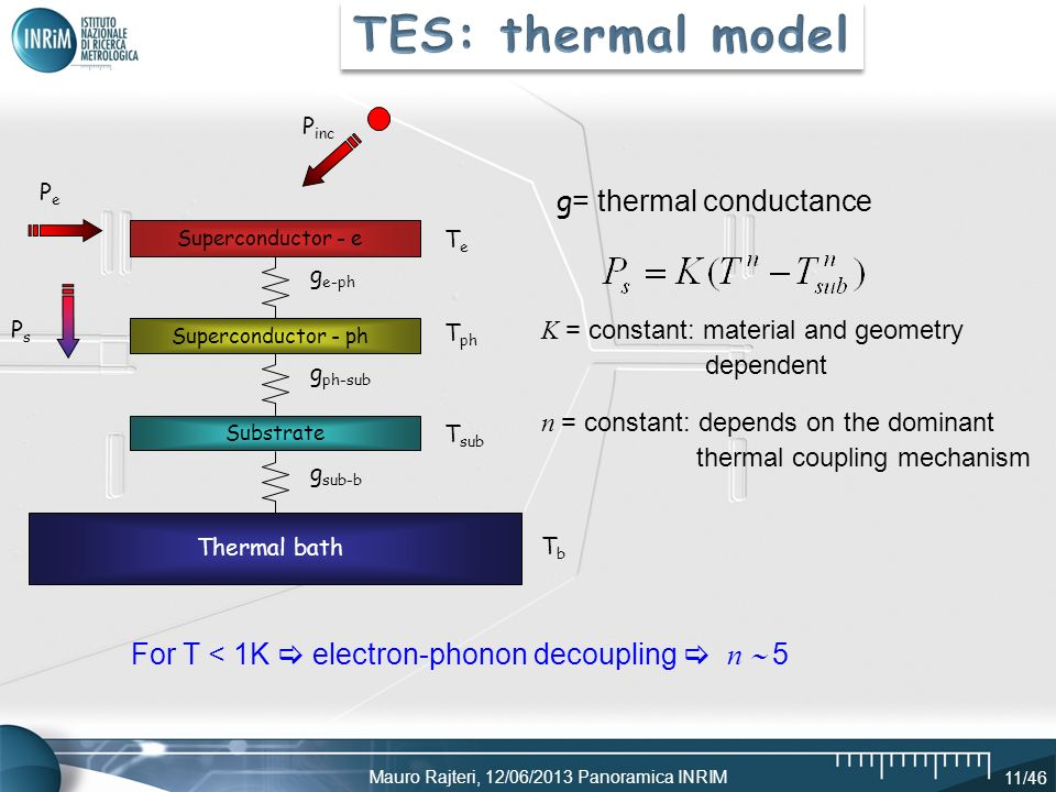TES: thermal model g= thermal conductance
