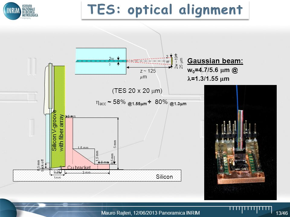 TES: optical alignment