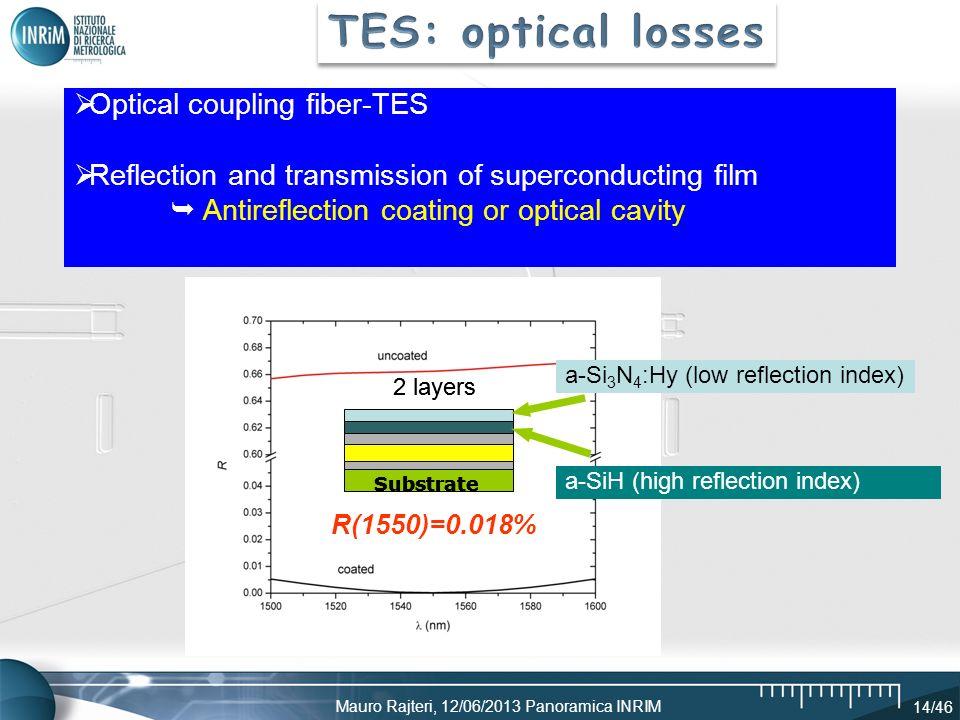 TES: optical losses Optical coupling fiber-TES