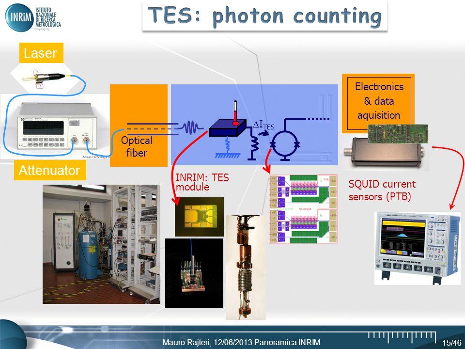 Electronics & data aquisition