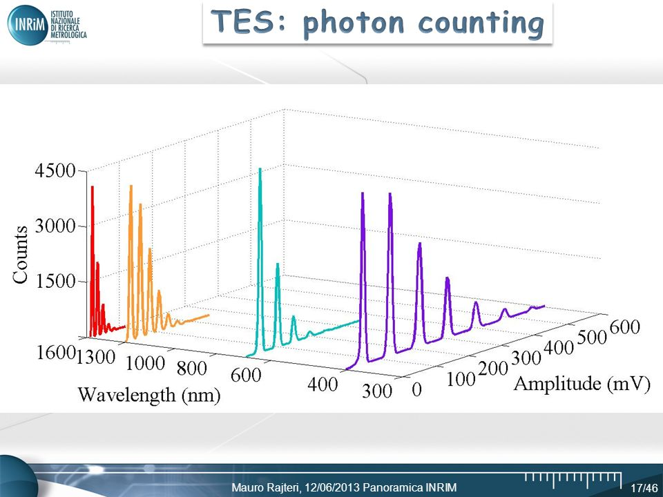TES: photon counting