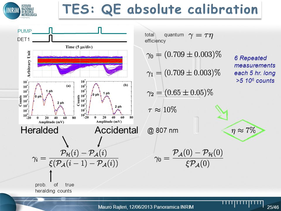 TES: QE absolute calibration