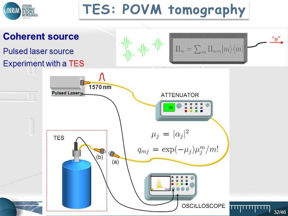 TES: POVM tomography Coherent source Pulsed laser source