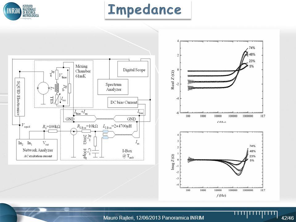 Impedance