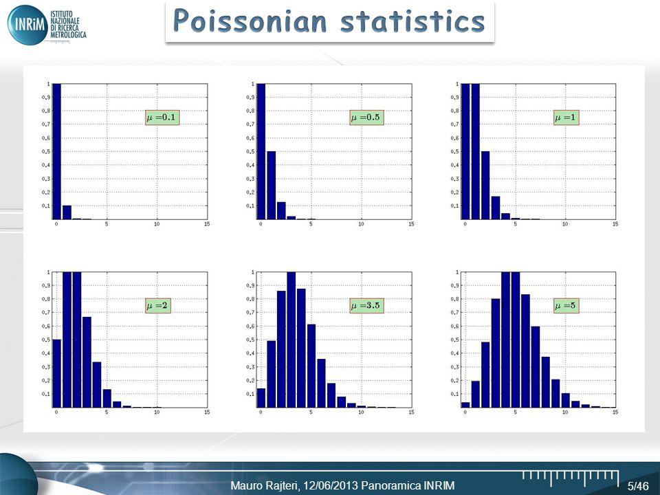 Poissonian statistics