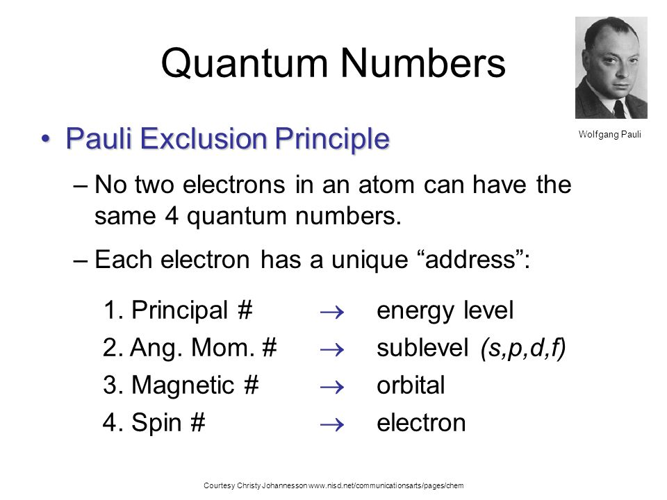 wolfgang pauli the exclusion principle Pauli exclusion principle – the pauli exclusion principle is the quantum mechanical principle that states that two or more identical fermions cannot occupy the same quantum state within a quantum system simultaneously this principle was formulated by austrian physicist wolfgang pauli in 1925 for electrons, a more rigorous statement is that .