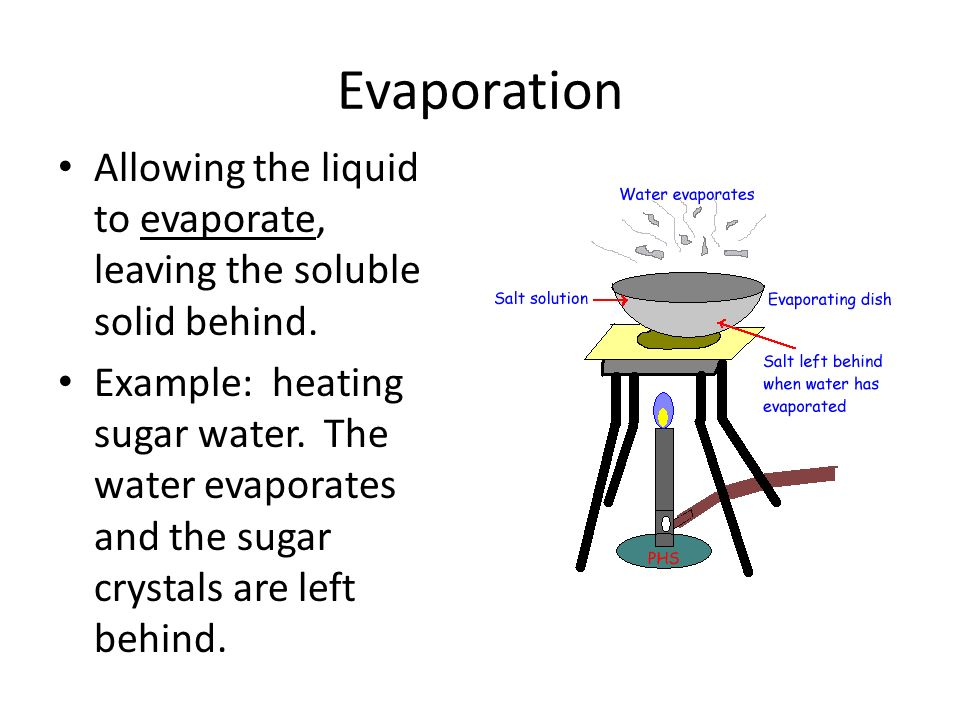 Evaporation Allowing the liquid to evaporate, leaving the soluble solid behind.