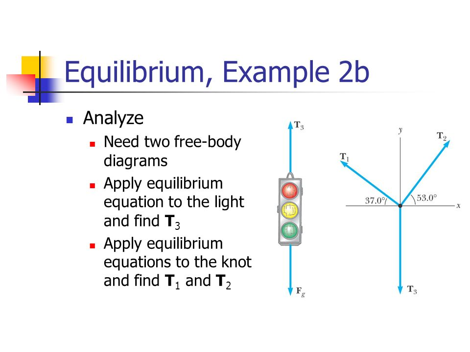 how to find equilibrium price with two equations