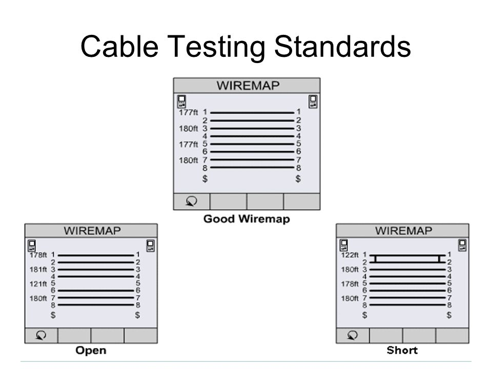 cisco semester 1 chapter 4 slides cable testing