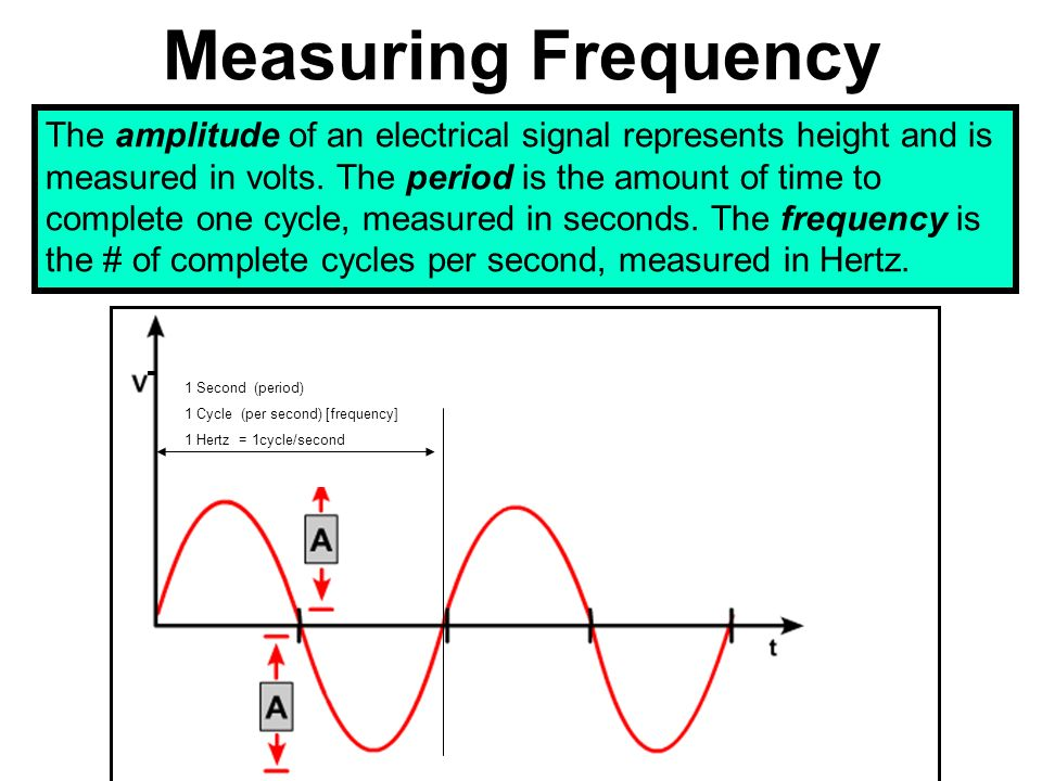 Hertz To Seconds >> Cisco Semester 1 Chapter 4 Slides Cable Testing - ppt video online download