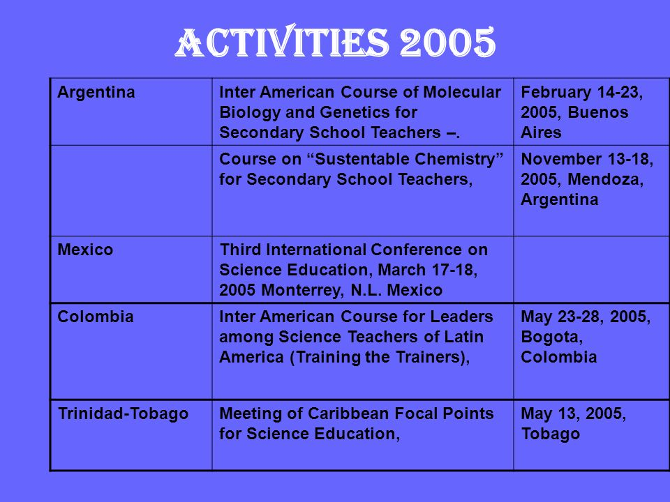 ACTIVITIES 2005 Argentina. Inter American Course of Molecular Biology and Genetics for Secondary School Teachers –.