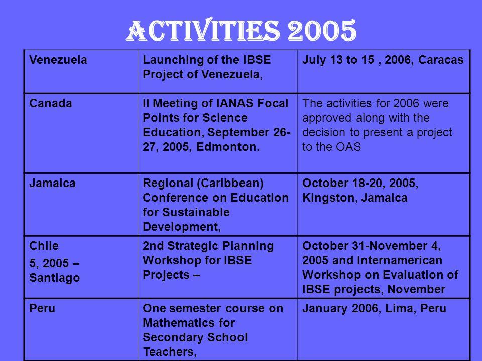 ACTIVITIES 2005 Venezuela Launching of the IBSE Project of Venezuela,