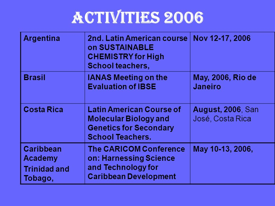 ACTIVITIES 2006 Argentina. 2nd. Latin American course on SUSTAINABLE CHEMISTRY for High School teachers,