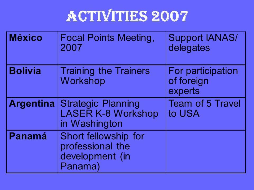 ACTIVITIES 2007 México Focal Points Meeting, 2007
